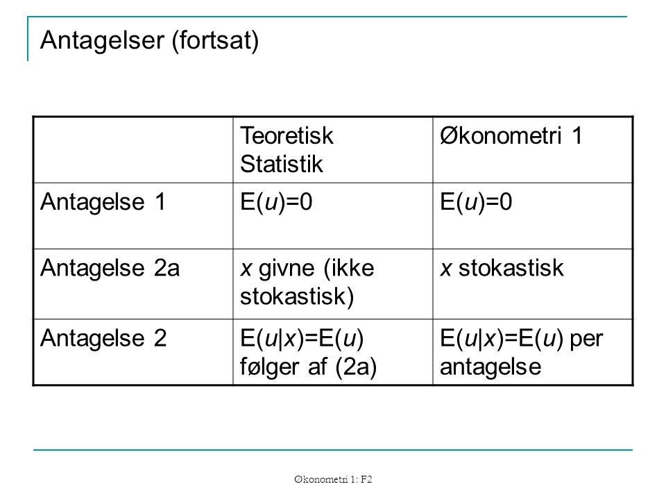 Økonometri 1: F2 Antagelser (fortsat) Teoretisk Statistik Økonometri 1 Antagelse 1E(u)=0 Antagelse 2ax givne (ikke stokastisk) x stokastisk Antagelse 2E(u|x)=E(u) følger af (2a) E(u|x)=E(u) per antagelse
