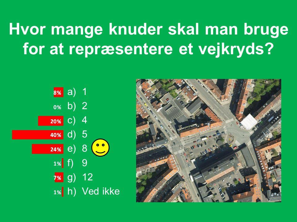 a)1 b)2 c)4 d)5 e)8 f)9 g)12 h)Ved ikke Hvor mange knuder skal man bruge for at repræsentere et vejkryds