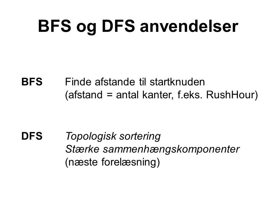 BFSFinde afstande til startknuden (afstand = antal kanter, f.eks.
