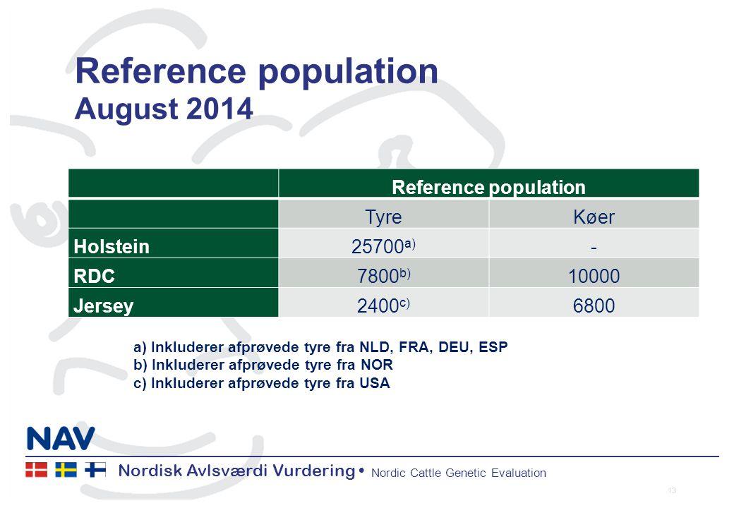 Nordisk Avlsværdi Vurdering Nordic Cattle Genetic Evaluation Reference population August 2014 Reference population TyreKøer Holstein25700 a) - RDC7800 b) 10000 Jersey2400 c) 6800 13 a) Inkluderer afprøvede tyre fra NLD, FRA, DEU, ESP b) Inkluderer afprøvede tyre fra NOR c) Inkluderer afprøvede tyre fra USA