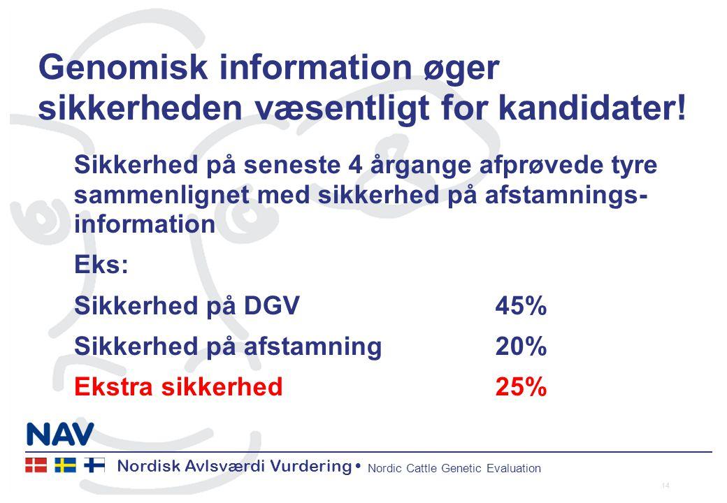 Nordisk Avlsværdi Vurdering Nordic Cattle Genetic Evaluation Genomisk information øger sikkerheden væsentligt for kandidater.