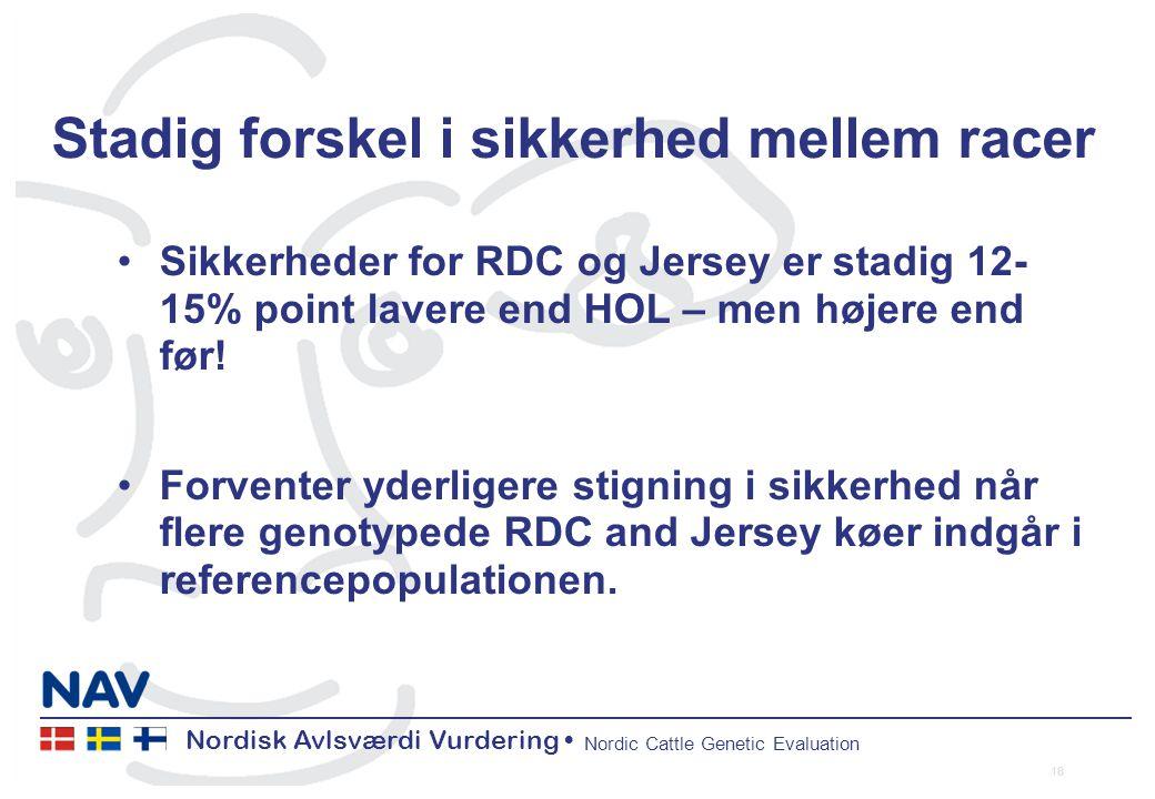 Nordisk Avlsværdi Vurdering Nordic Cattle Genetic Evaluation Stadig forskel i sikkerhed mellem racer Sikkerheder for RDC og Jersey er stadig 12- 15% point lavere end HOL – men højere end før.
