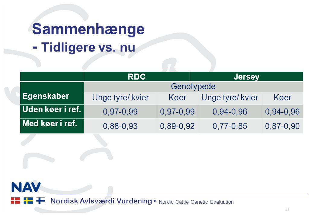 Nordisk Avlsværdi Vurdering Nordic Cattle Genetic Evaluation Sammenhænge - Tidligere vs.