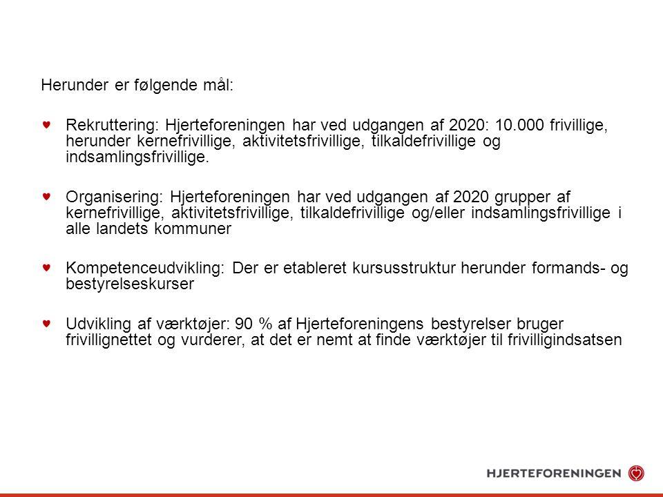 Herunder er følgende mål: Rekruttering: Hjerteforeningen har ved udgangen af 2020: 10.000 frivillige, herunder kernefrivillige, aktivitetsfrivillige, tilkaldefrivillige og indsamlingsfrivillige.
