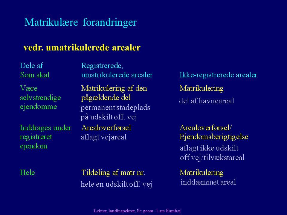 Matrikulære forandringer vedr. umatrikulerede arealer Lektor, landinspektør, lic.geom.