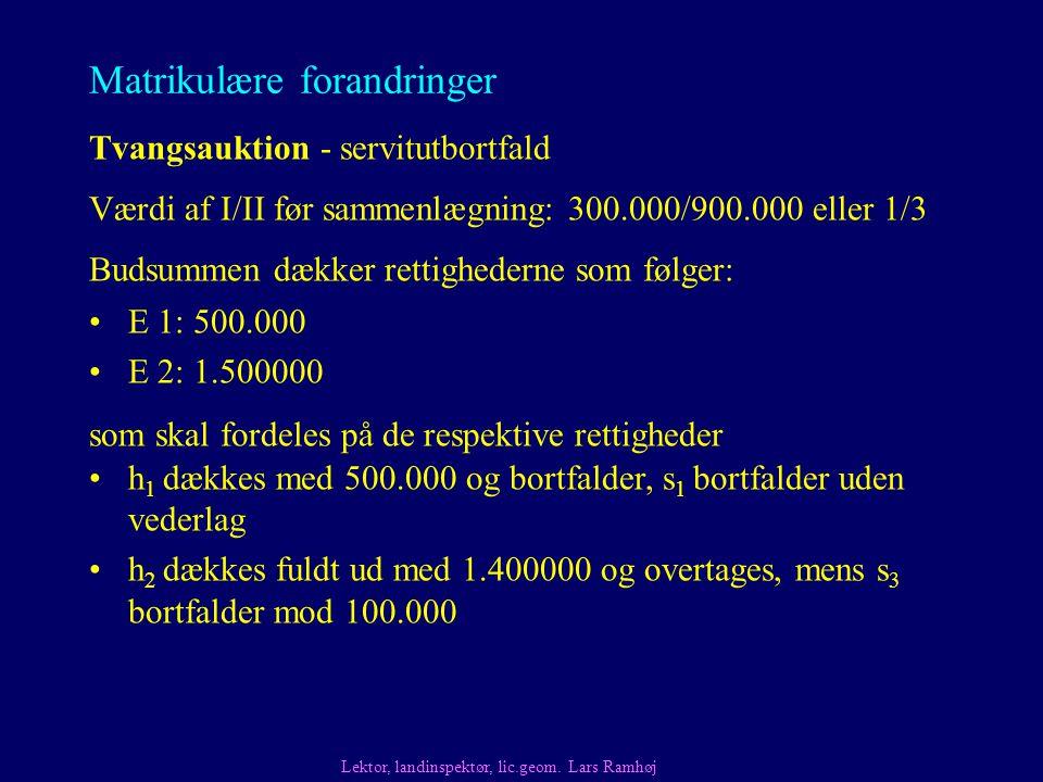 Matrikulære forandringer E 1: 500.000 E 2: 1.500000 Tvangsauktion - servitutbortfald Budsummen dækker rettighederne som følger: Værdi af I/II før sammenlægning: 300.000/900.000 eller 1/3 h 1 dækkes med 500.000 og bortfalder, s 1 bortfalder uden vederlag h 2 dækkes fuldt ud med 1.400000 og overtages, mens s 3 bortfalder mod 100.000 Lektor, landinspektør, lic.geom.
