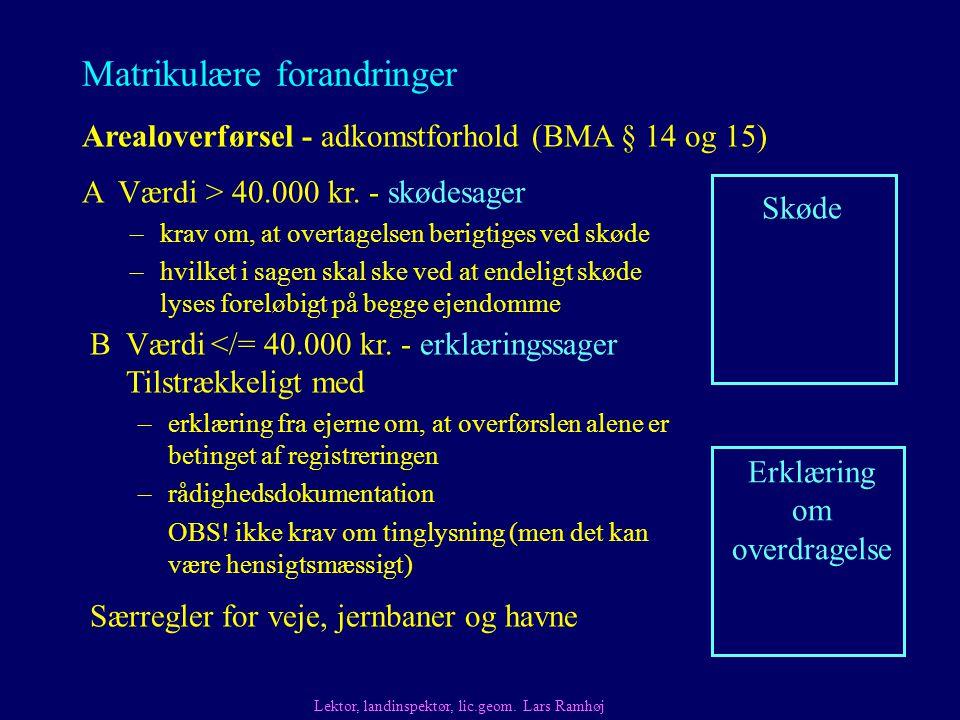 Matrikulære forandringer Arealoverførsel - adkomstforhold (BMA § 14 og 15) Særregler for veje, jernbaner og havne Lektor, landinspektør, lic.geom.