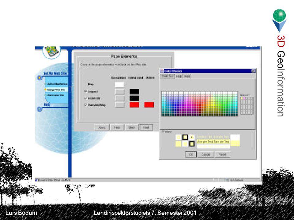 3D GeoInformation Lars Bodum Landinspektørstudiets 7. Semester 2001