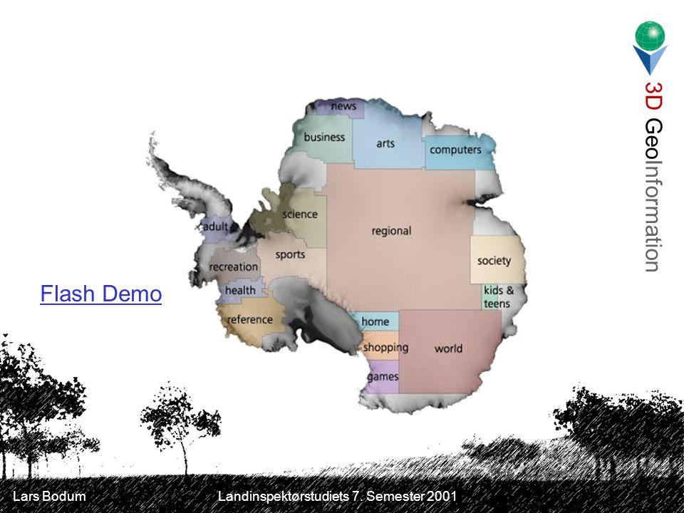 3D GeoInformation Lars Bodum Landinspektørstudiets 7. Semester 2001 Flash Demo