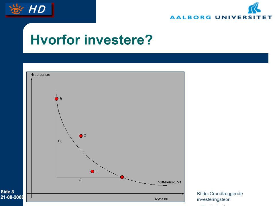 Side 3 21-08-2008 Hvorfor investere Kilde: Grundlæggende investeringsteori – Ole Hedegård