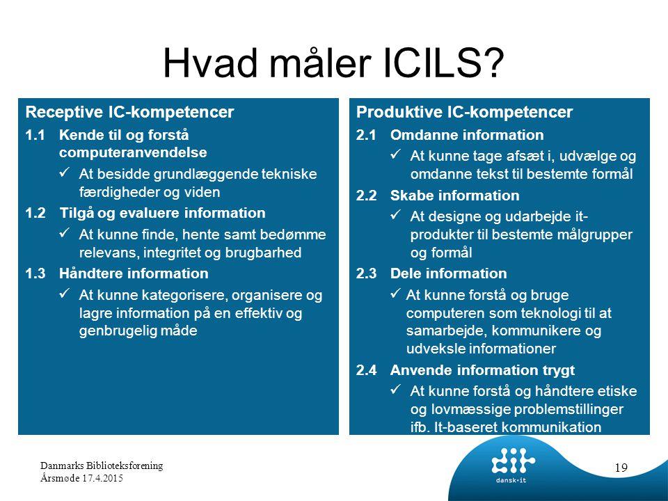 Hvad måler ICILS.