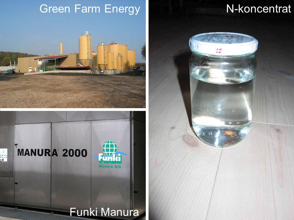 Fabrikanter af udstyr Green Farm Energy Funki ManuraAnsager Septec N-koncentrat