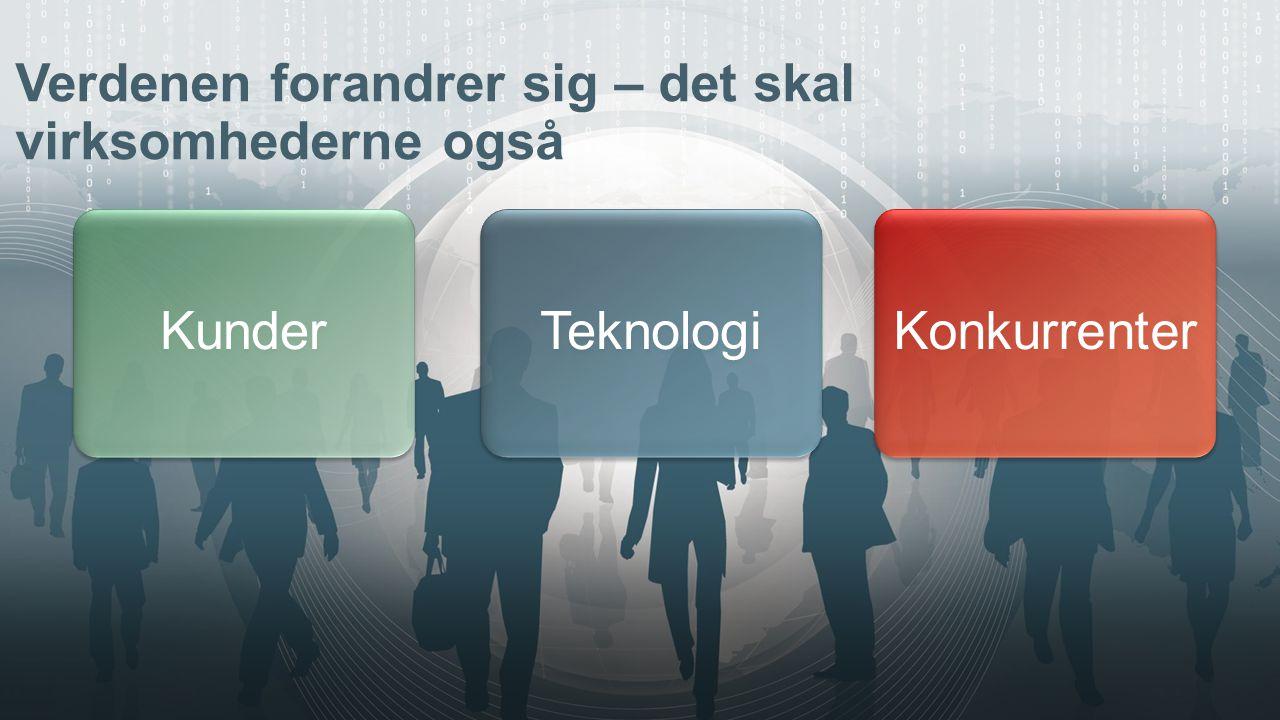 © EG A/S5 Teknologi Konkurrenter Kunder Verdenen forandrer sig – det skal virksomhederne også