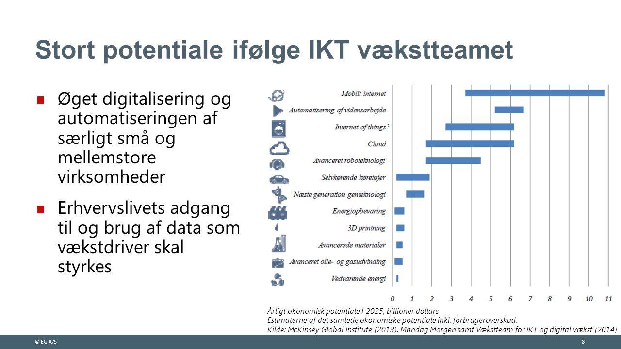 Stort potentiale ifølge IKT vækstteamet Øget digitalisering og automatiseringen af særligt små og mellemstore virksomheder Erhvervslivets adgang til og brug af data som vækstdriver skal styrkes © EG A/S8 Årligt økonomisk potentiale I 2025, billioner dollars Estimaterne af det samlede økonomiske potentiale inkl.