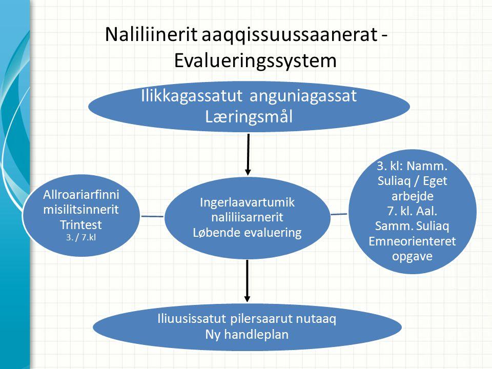 Naliliinerit aaqqissuussaanerat - Evalueringssystem Ingerlaavartumik naliliisarnerit Løbende evaluering Ilikkagassatut anguniagassat Læringsmål 3.