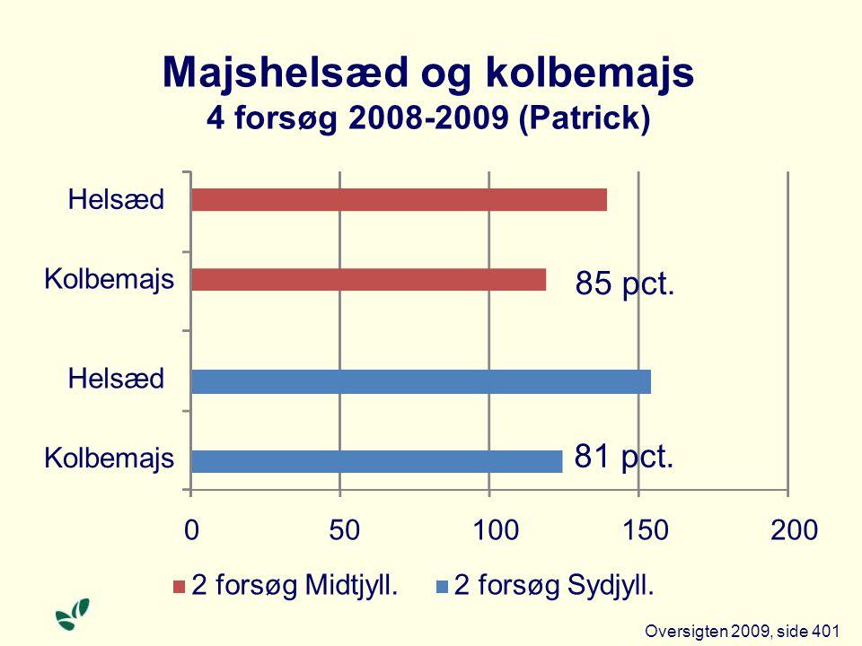 Majshelsæd og kolbemajs 4 forsøg 2008-2009 (Patrick) 050100150200 Kolbemajs Helsæd Kolbemajs Helsæd 2 forsøg Midtjyll.2 forsøg Sydjyll.