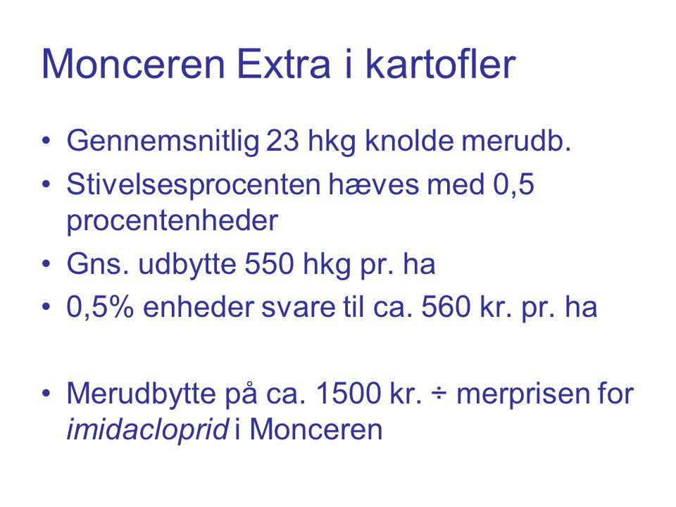 Monceren Extra i kartofler Gennemsnitlig 23 hkg knolde merudb.