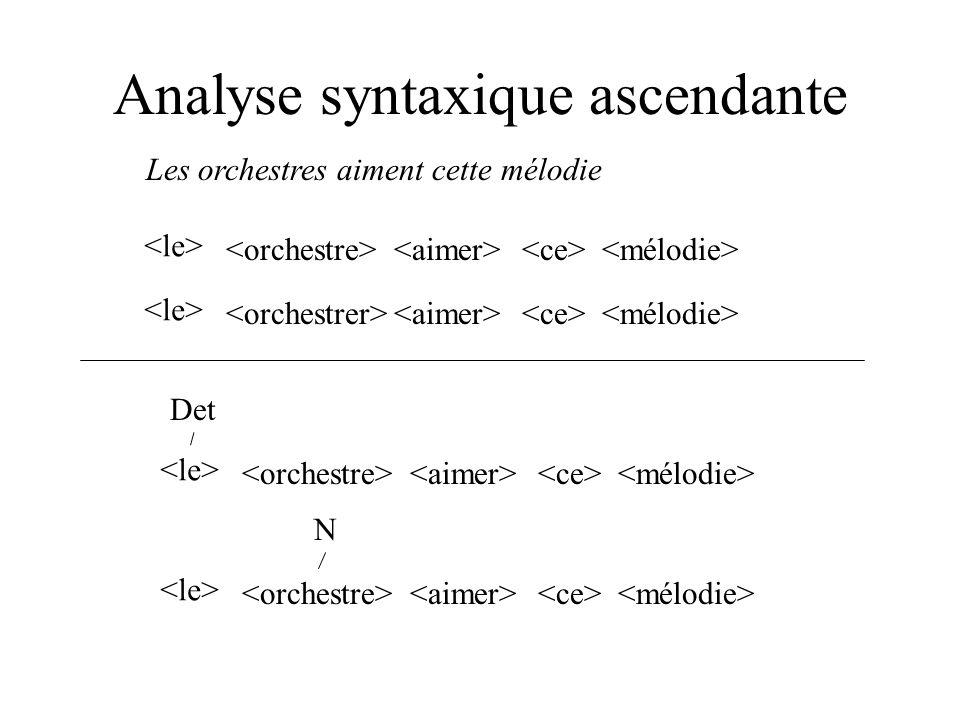 Analyse syntaxique ascendante Les orchestres aiment cette mélodie Det N