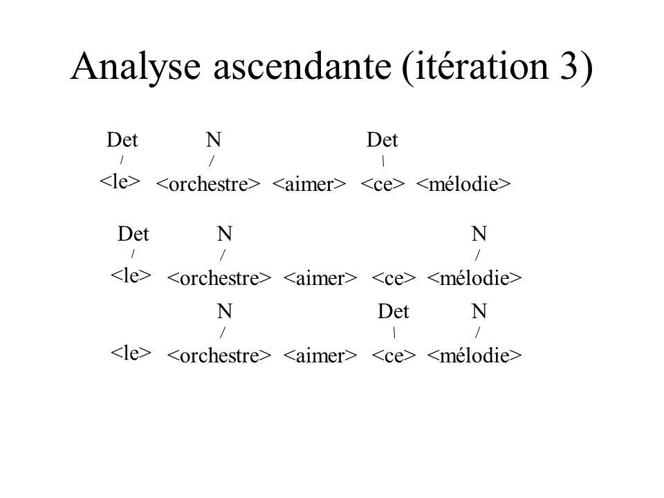 Analyse ascendante (itération 3) NDetN DetNN DetN