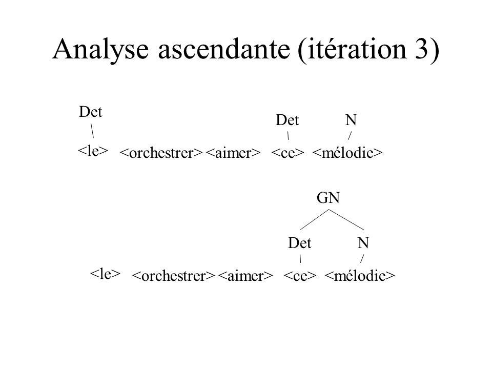 Analyse ascendante (itération 3) Det N DetN GN