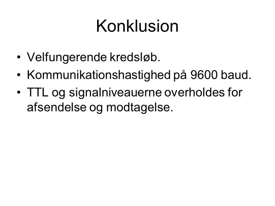 Konklusion Velfungerende kredsløb. Kommunikationshastighed på 9600 baud.