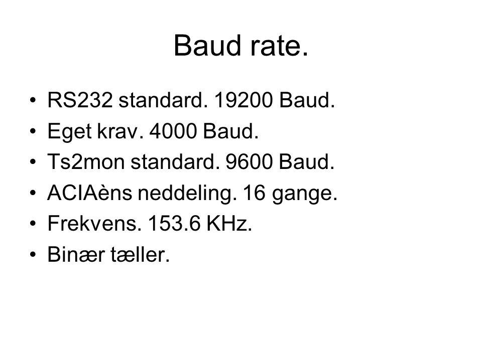 Baud rate. RS232 standard. 19200 Baud. Eget krav.