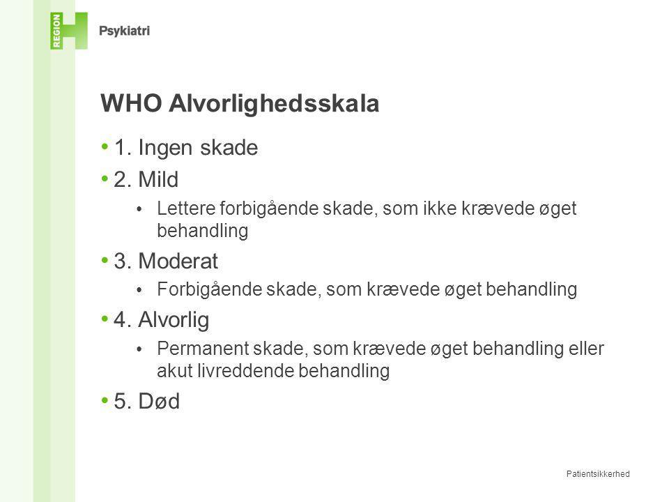 Patientsikkerhed WHO Alvorlighedsskala 1. Ingen skade 2.