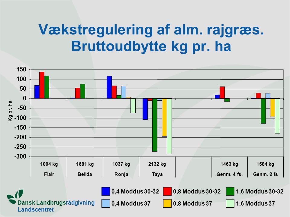 Dansk Landbrugsrådgivning Landscentret Vækstregulering af alm.