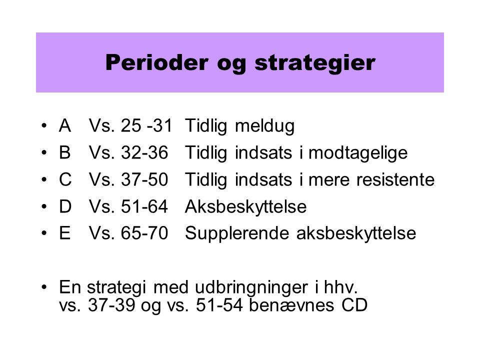Perioder og strategier AVs. 25 -31Tidlig meldug BVs.