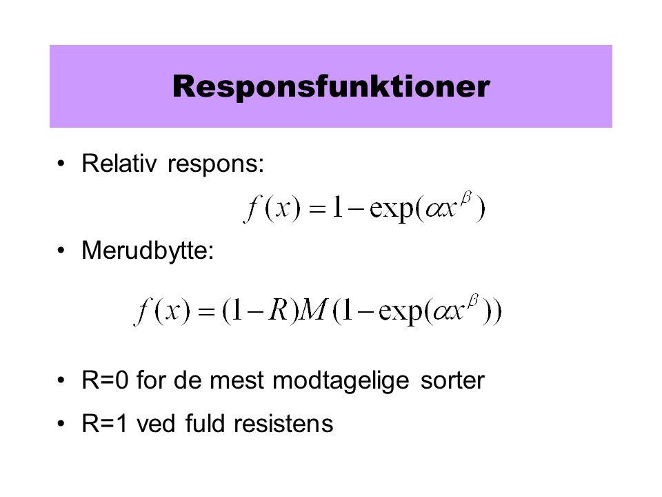 Responsfunktioner Relativ respons: Merudbytte: R=0 for de mest modtagelige sorter R=1 ved fuld resistens