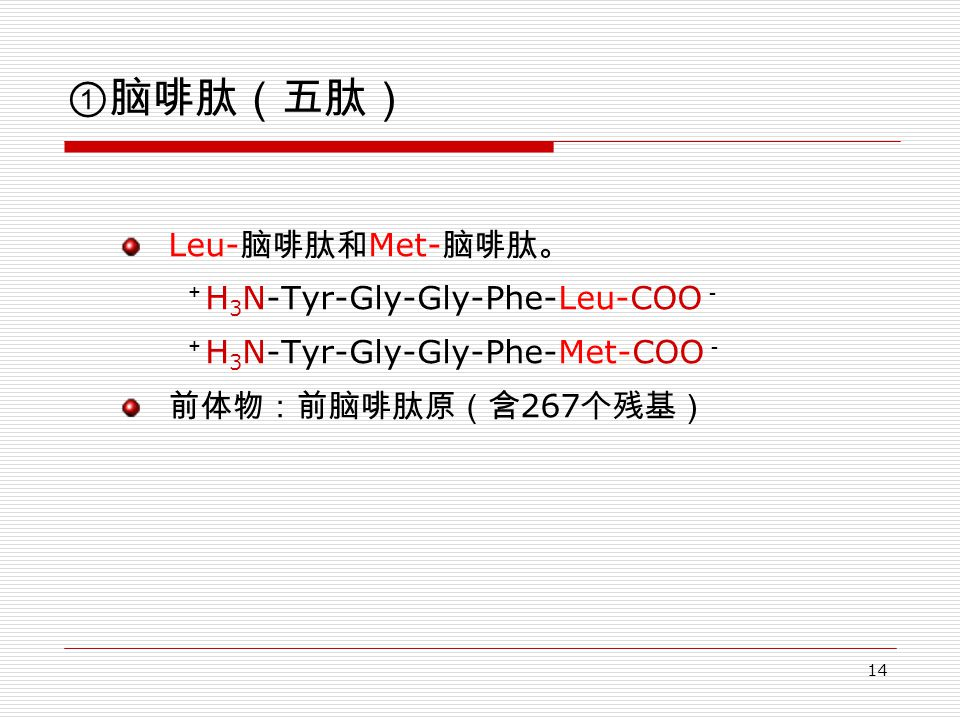 14 ①脑啡肽(五肽) Leu- 脑啡肽和 Met- 脑啡肽。 + H 3 N-Tyr-Gly-Gly-Phe-Leu-COO - + H 3 N-Tyr-Gly-Gly-Phe-Met-COO - 前体物:前脑啡肽原(含 267 个残基)