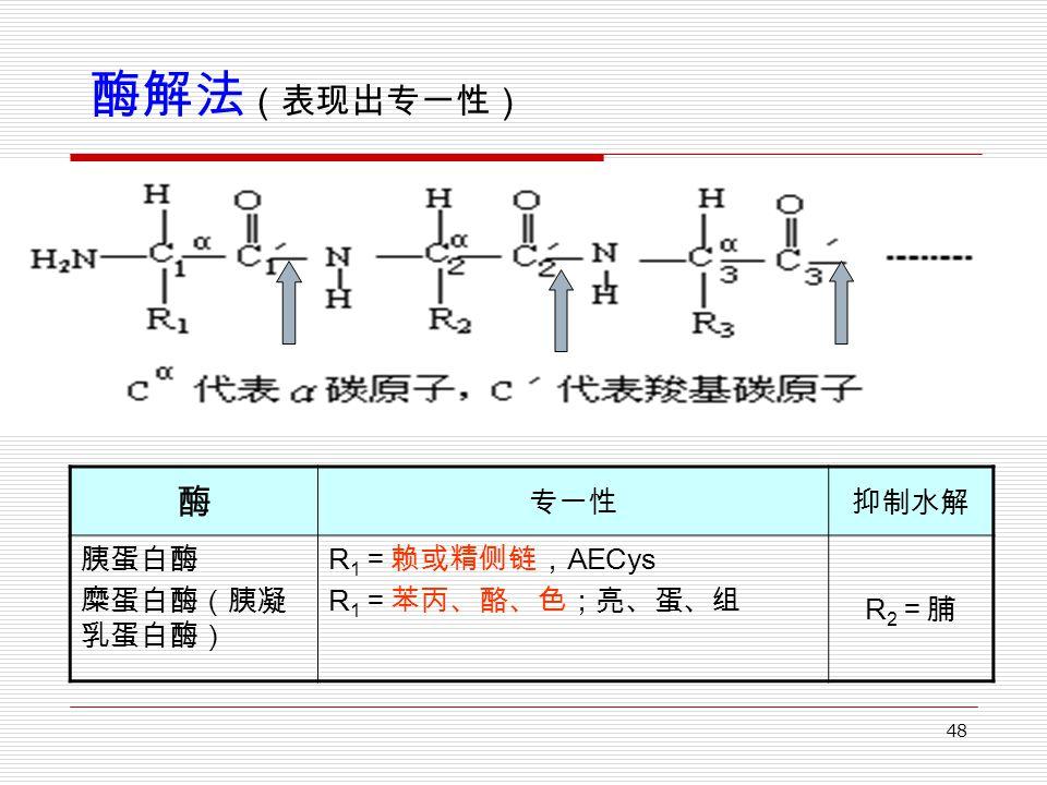 48 酶解法 (表现出专一性) 酶 专一性抑制水解 胰蛋白酶 糜蛋白酶(胰凝 乳蛋白酶) R 1 =赖或精侧链, AECys R 1 =苯丙、酪、色;亮、蛋、组 R 2 =脯