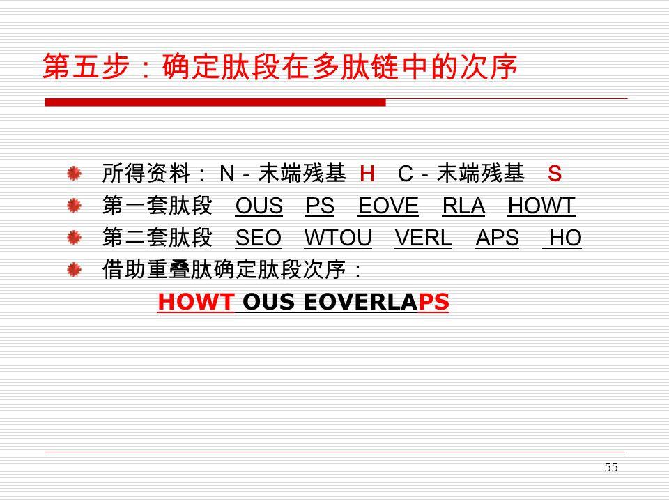 55 第五步:确定肽段在多肽链中的次序 所得资料: N -末端残基 H C -末端残基 S 第一套肽段 OUS PS EOVE RLA HOWT 第二套肽段 SEO WTOU VERL APS HO 借助重叠肽确定肽段次序: HOWT OUS EOVERLAPS