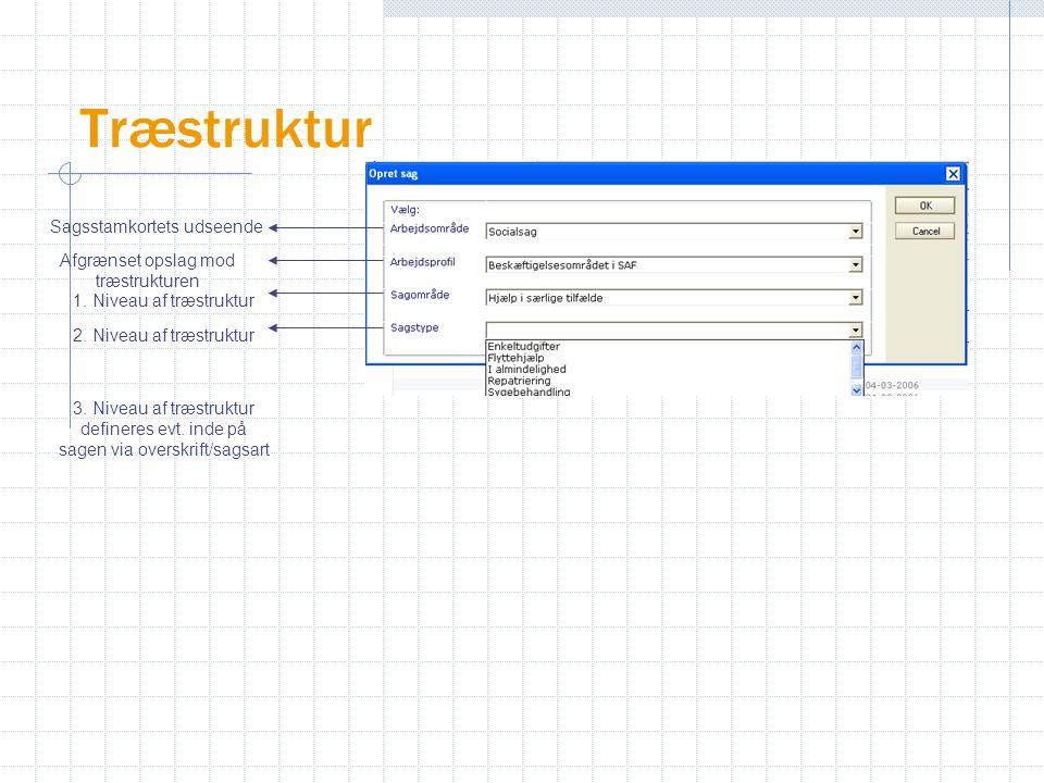 Træstruktur Sagsstamkortets udseende Afgrænset opslag mod træstrukturen 1.