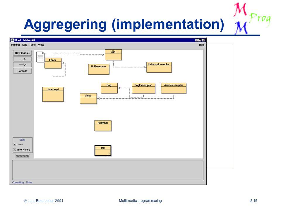  Jens Bennedsen 2001Multimedie programmering8.15 Aggregering (implementation)