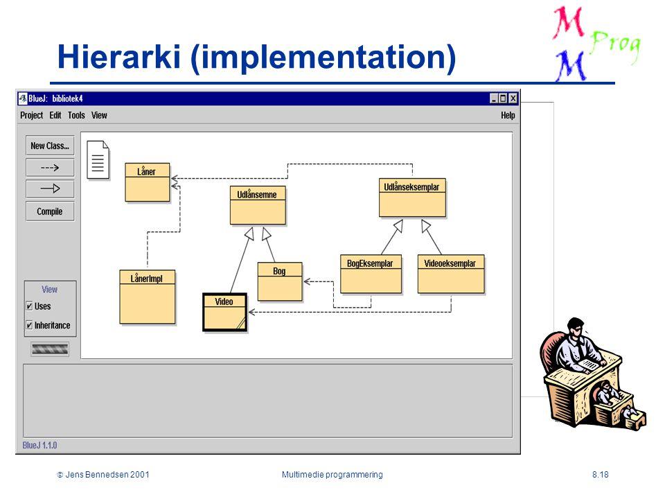  Jens Bennedsen 2001Multimedie programmering8.18 Hierarki (implementation)