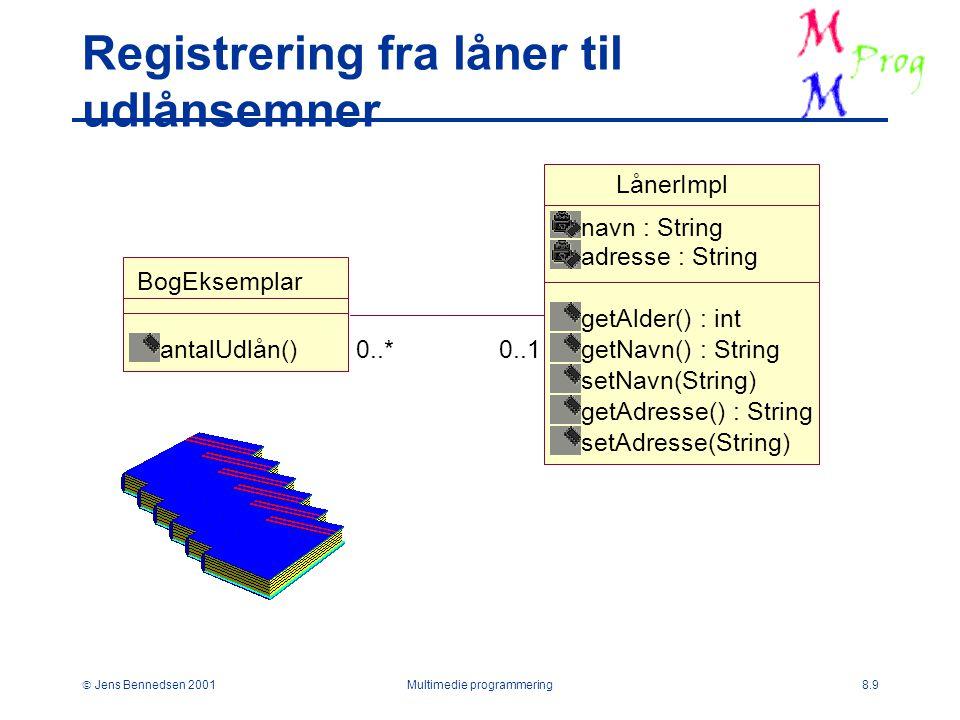  Jens Bennedsen 2001Multimedie programmering8.9 Registrering fra låner til udlånsemner LånerImpl navn : String adresse : String getAlder() : int getNavn() : String setNavn(String) getAdresse() : String setAdresse(String) 0..*0..1 BogEksemplar antalUdlån()