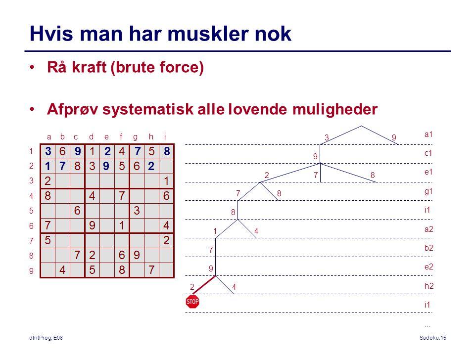 dIntProg, E08Sudoku.15 Hvis man har muskler nok Rå kraft (brute force) Afprøv systematisk alle lovende muligheder a b c d e f g h i 123456789123456789 a1 c1 e1 g1 i1 a2 b2 e2 h2 i1...