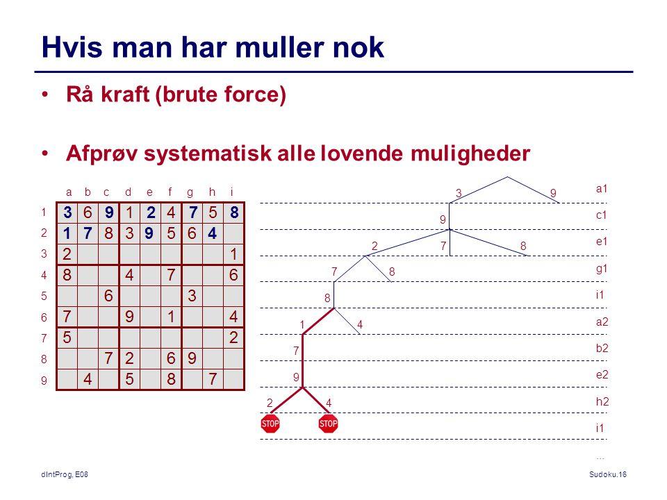 dIntProg, E08Sudoku.16 Hvis man har muller nok Rå kraft (brute force) Afprøv systematisk alle lovende muligheder a b c d e f g h i 123456789123456789 a1 c1 e1 g1 i1 a2 b2 e2 h2 i1...