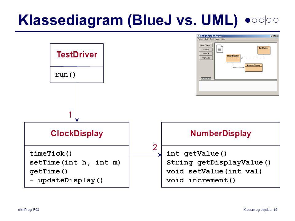 dIntProg, F08Klasser og objekter.19 Klassediagram (BlueJ vs.