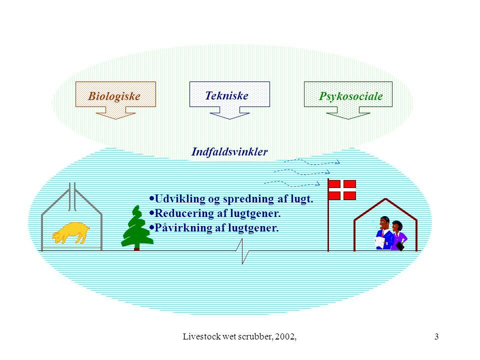 Livestock wet scrubber, 2002,3  Udvikling og spredning af lugt.