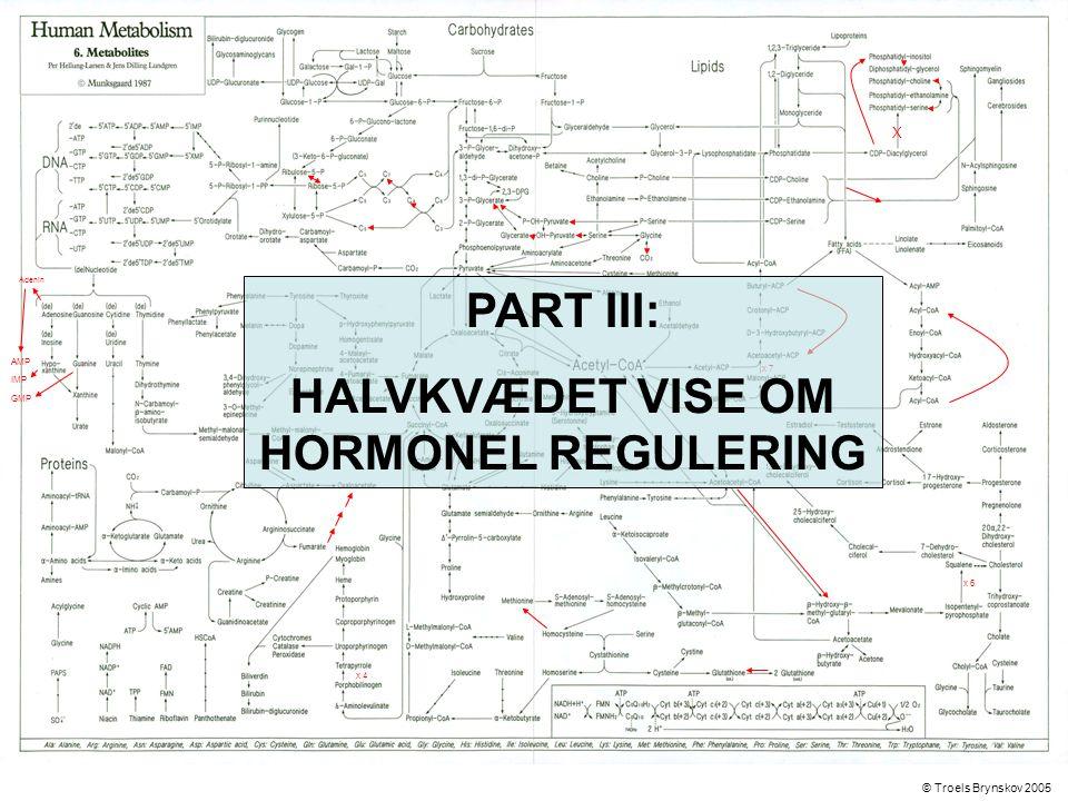 X Adenin © Troels Brynskov 2005 x 7 x 6 x 4 AMP IMP GMP PART III: HALVKVÆDET VISE OM HORMONEL REGULERING