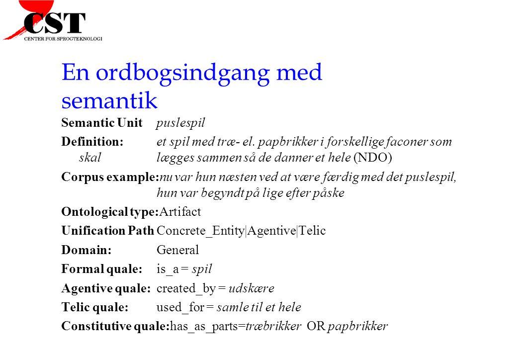 En ordbogsindgang med semantik Semantic Unitpuslespil Definition:et spil med træ- el.