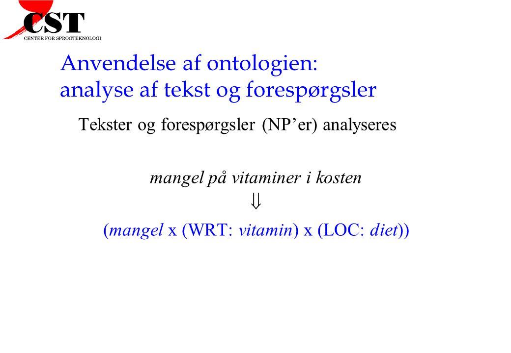 Anvendelse af ontologien: analyse af tekst og forespørgsler Tekster og forespørgsler (NP'er) analyseres mangel på vitaminer i kosten  (mangel x (WRT: vitamin) x (LOC: diet))