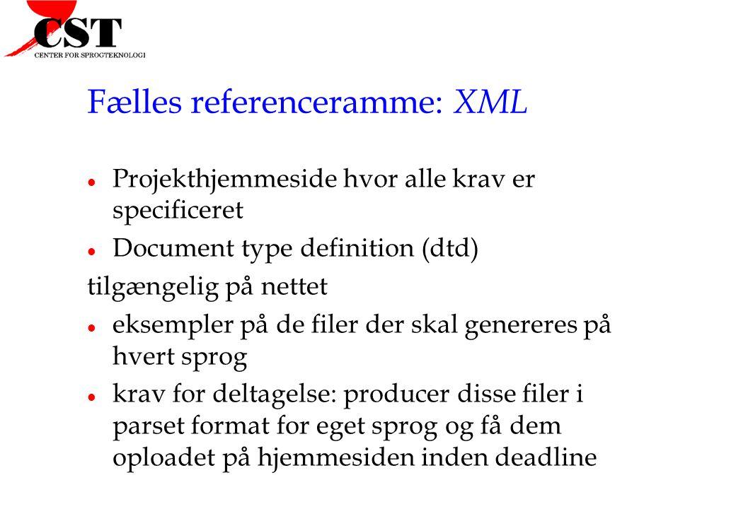 Fælles referenceramme: XML l Projekthjemmeside hvor alle krav er specificeret l Document type definition (dtd) tilgængelig på nettet l eksempler på de filer der skal genereres på hvert sprog l krav for deltagelse: producer disse filer i parset format for eget sprog og få dem oploadet på hjemmesiden inden deadline