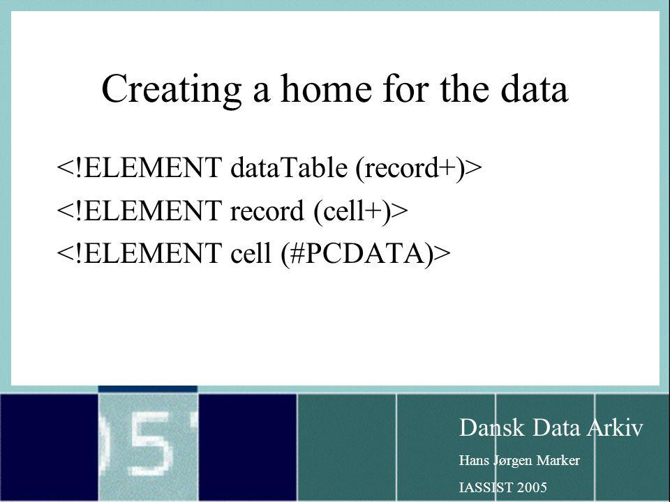 Dansk Data Arkiv Hans Jørgen Marker IASSIST 2005 Creating a home for the data