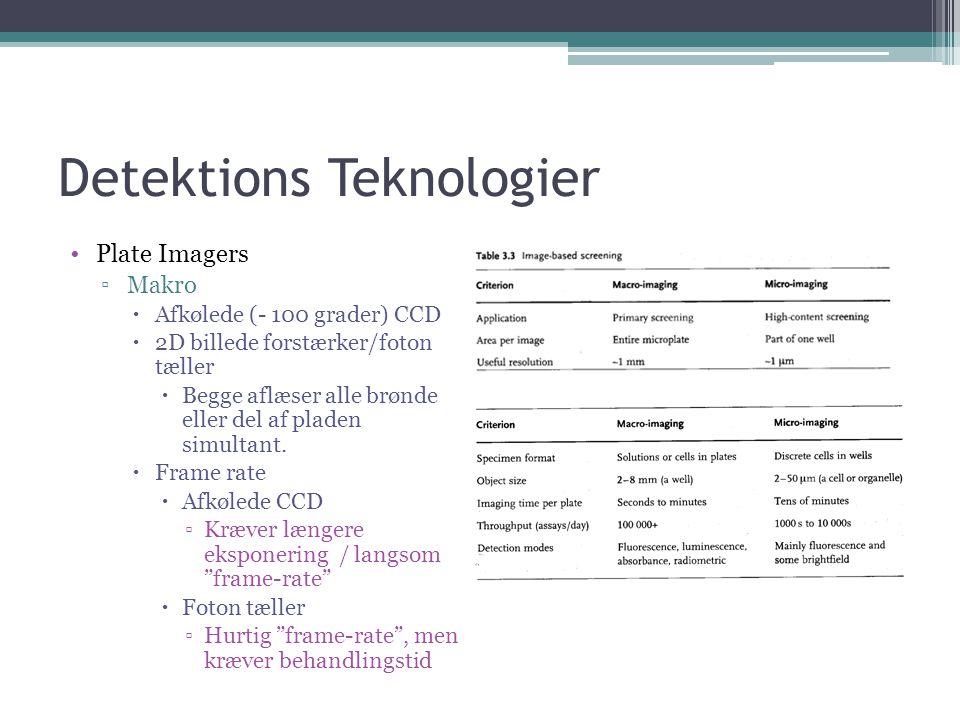 Detektions Teknologier Plate Imagers ▫Makro  Afkølede (- 100 grader) CCD  2D billede forstærker/foton tæller  Begge aflæser alle brønde eller del af pladen simultant.
