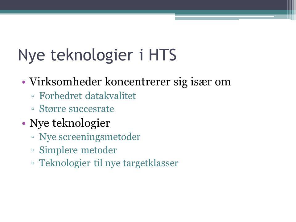 Nye teknologier i HTS Virksomheder koncentrerer sig især om ▫Forbedret datakvalitet ▫Større succesrate Nye teknologier ▫Nye screeningsmetoder ▫Simplere metoder ▫Teknologier til nye targetklasser