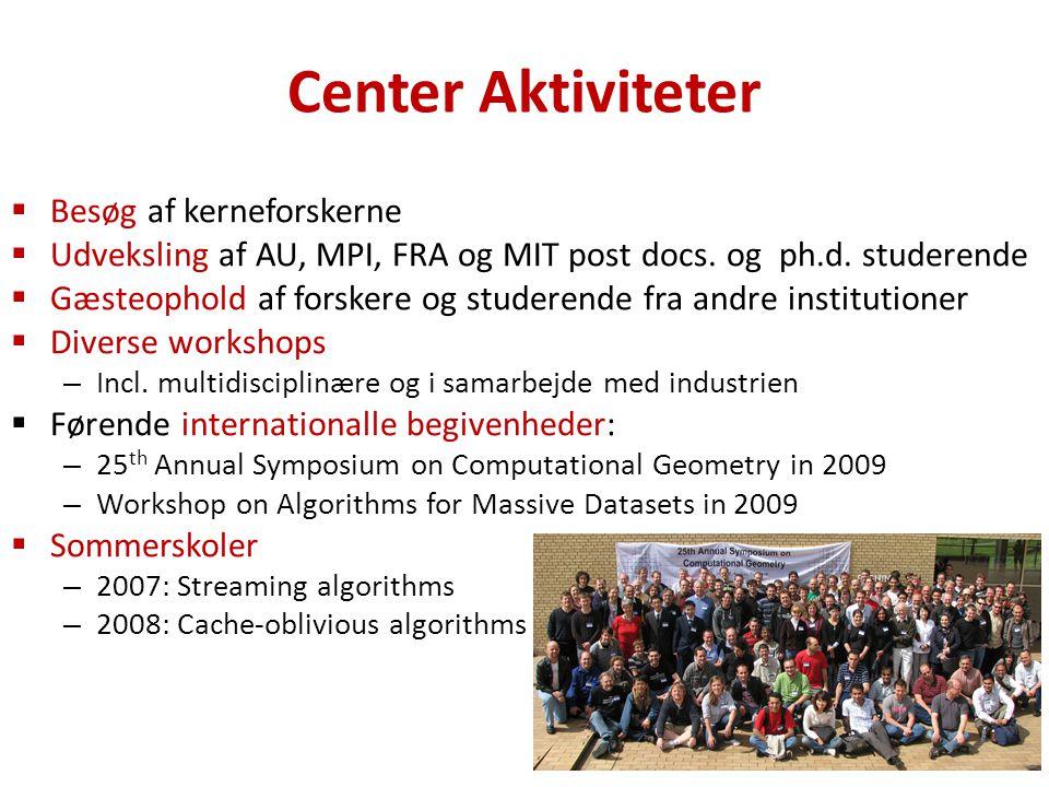 Center Aktiviteter  Besøg af kerneforskerne  Udveksling af AU, MPI, FRA og MIT post docs.