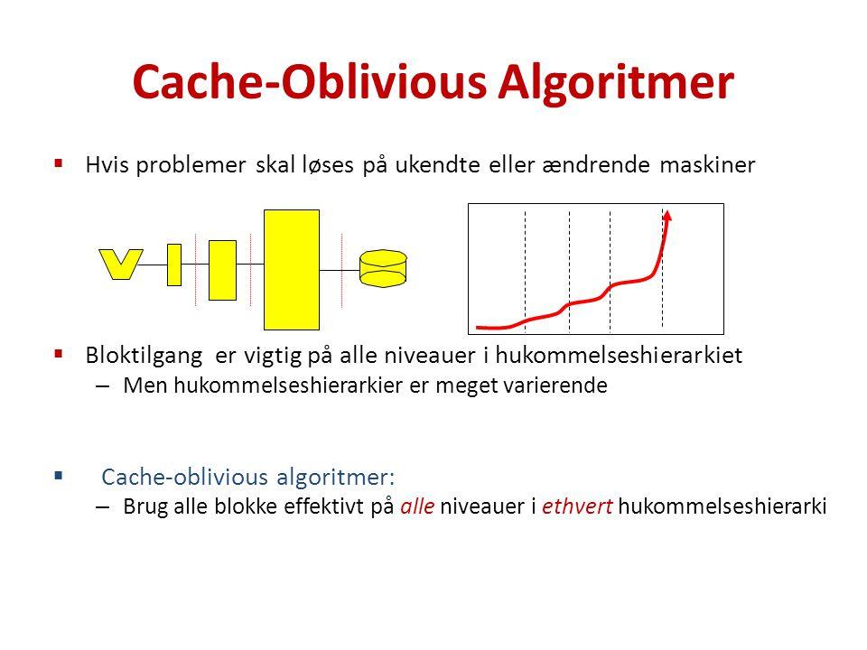 Cache-Oblivious Algoritmer  Hvis problemer skal løses på ukendte eller ændrende maskiner  Bloktilgang er vigtig på alle niveauer i hukommelseshierarkiet – Men hukommelseshierarkier er meget varierende  Cache-oblivious algoritmer: – Brug alle blokke effektivt på alle niveauer i ethvert hukommelseshierarki